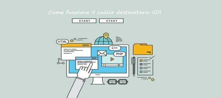 Codice destinatario sdi: cosa comunicare ai fornitori